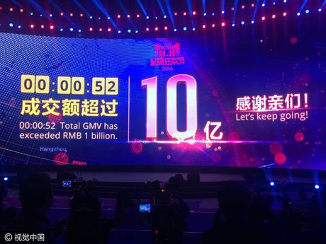 Alibaba pha ky luc ban hang trong ngay Doc than cua Trung Quoc - Anh 2