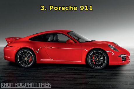 Top 10 sieu xe the thao 4 cho ngoi dep nhat the gioi - Anh 3