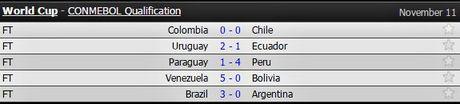 Uruguay thang nghet tho, pha hoi nong vao gay Brazil - Anh 2