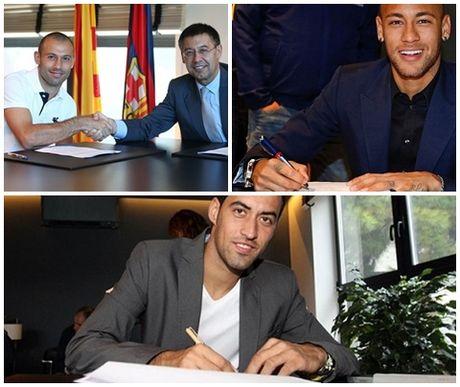 Barcelona quay cuong kiem 1 ty euro/nam de giu chan Messi - Anh 2