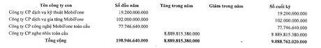 Mobifone da bo ra gan 8.890 ty dong de mua 95% AVG - Anh 1