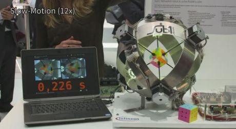 Robot lap ky luc giai khoi rubik trong chua den 1 giay - Anh 1