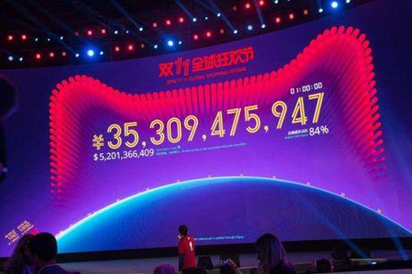 Alibaba kiem 5 ty USD sau 90 phut ngay mua sam Doc Than - Anh 1