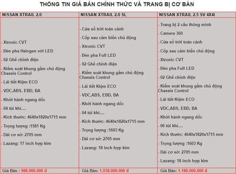 Chi tiet chiec crossover gan 1 ty dong vua cap ben Viet Nam - Anh 1