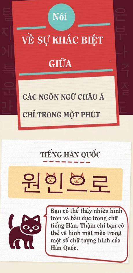 Dac diem 'co mot khong hai' cua cac thu tieng chau A - Anh 1