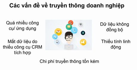 Giai phap cham soc khach hang toan dien nhat - Anh 1