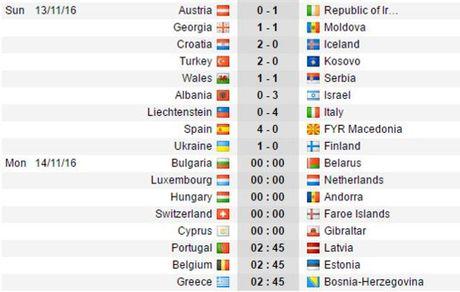 0h00 ngay 14/11, Luxembourg vs Ha Lan: Can mot tieng vang - Anh 2