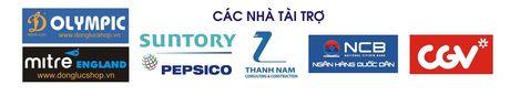 THPT Tran Quoc Tuan va THPT Nguyen Thi Minh Khai vao chung ket - Anh 17