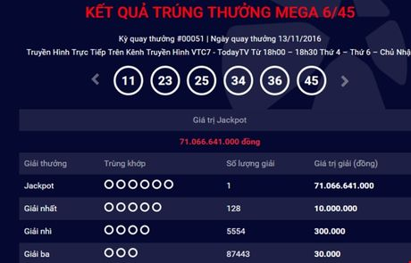 Lai co nguoi trung xo so Vietlott tri gia 71 ty dong - Anh 1