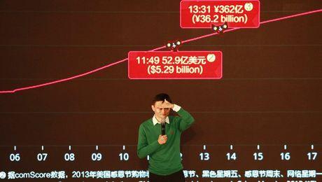 Alibaba thu ve 1 ty USD trong chua day 5 phut ban hang - Anh 1