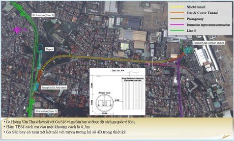 5.468 ty dong thiet ke tuyen metro vao san bay Tan Son Nhat - Anh 1