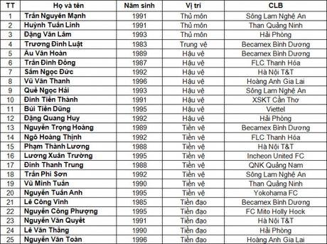 HLV Huu Thang gach ten 3 cong than khoi DTVN - Anh 2