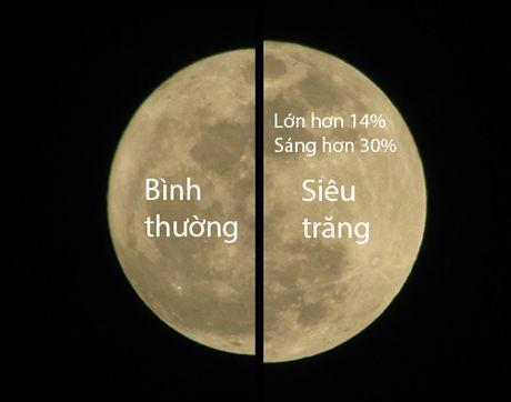 Chiem nguong sieu trang lon nhat trong 68 nam tai Viet Nam - Anh 2