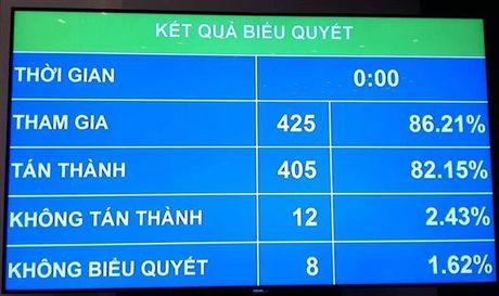 Hon 900 nghin ty dong chi ngan sach Trung uong nam 2017 - Anh 1