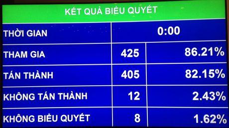Tong chi can doi ngan sach Trung uong nam 2017 la 902.030 ty dong - Anh 1