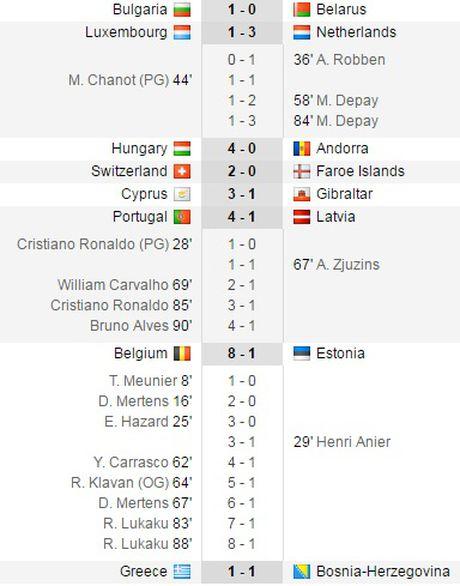 Vong loai World Cup: Ha Lan gay that vong, Ronaldo lap cu dup - Anh 2
