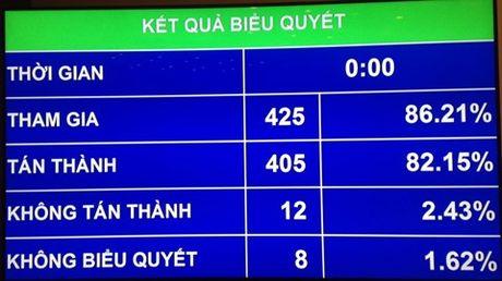 Ngan sach nam 2017 se duoc phan bo nhu the nao? - Anh 1