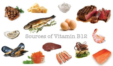 Nhung bieu hien khi tre thieu vitamin - Anh 2