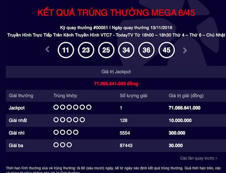 Them nguoi may man thu 3 trung xo so doc dac 71 ty dong - Anh 1