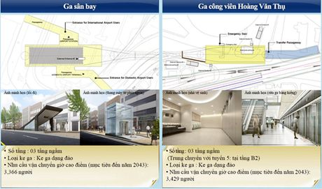 250 trieu USD xay tuyen metro vao san bay Tan Son Nhat - Anh 2