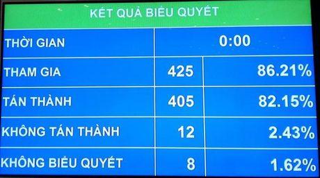 Nam 2017, TPHCM chinh thuc bi cat giam 5% dieu tiet de lai - Anh 1
