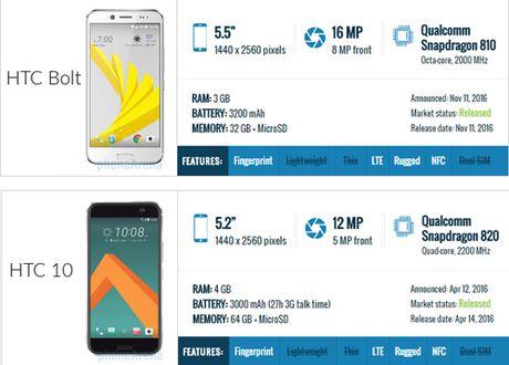 So sanh chi tiet su khac biet giua HTC Bolt va HTC 10 - Anh 7