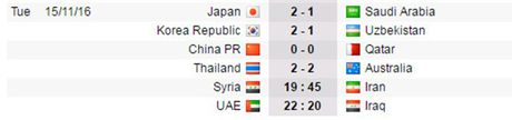 VL World Cup: Han Quoc, Nhat Ban toan thang; Thai Lan hoa kich tinh Australia - Anh 3