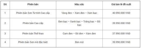 Air Blade 125cc bo sung phien ban son mo, gia 40 trieu dong - Anh 2