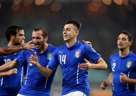 Italia - Duc: So tai kinh dien hien tai va qua khu - Anh 1