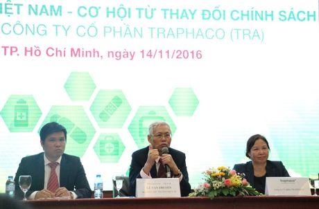 Co phieu nganh Duoc tang truong khoang 70% trong 1 nam - Anh 1