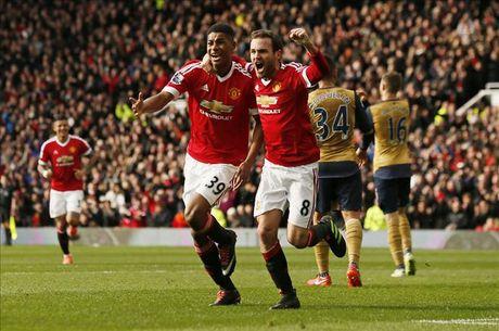 Man United kha nang mat toi 7 tru cot o cuoc doi dau Arsenal - Anh 3