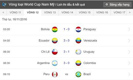 Ngu day sau hiep mot, Chile xe tan Uruguay thanh tung manh - Anh 3