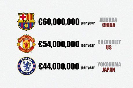 Alibaba se tai tro ao dau cho FC Barcelona? - Anh 1