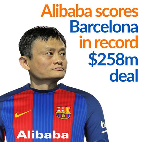 Alibaba se tai tro ao dau cho FC Barcelona? - Anh 2