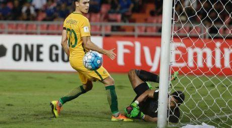 Thai Lan va Trung Quoc van doc chiem day bang tai vong loai World Cup - Anh 1