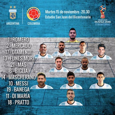 Argentina vs Colombia: Ky vong tren vai Messi - Anh 4