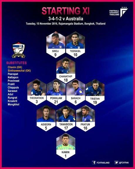 HLV Kiatisuk tiet lo chien thuat Thai Lan se su dung tai AFF Cup 2016 - Anh 2