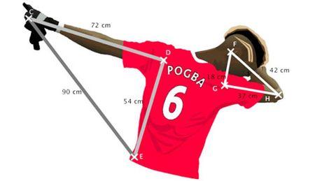 Paul Pogba theo chan Messi, Cong Phuong vao… de thi - Anh 1