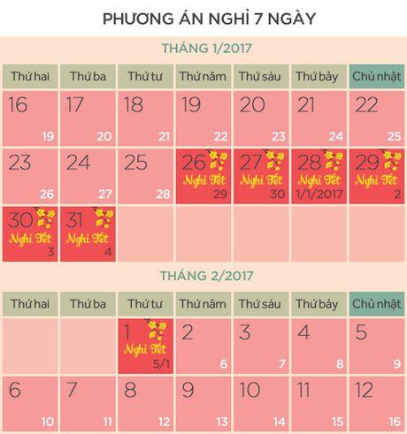 Lich nghi Tet am lich Dinh Dau 2017 - Anh 1