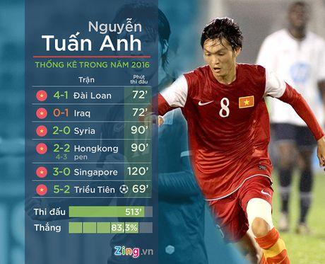 Tuan Anh quan trong nhu the nao voi tuyen Viet Nam - Anh 1
