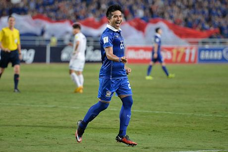 The thao 24h: DT Thai Lan thiet quan truoc them AFF Cup 2016 - Anh 1