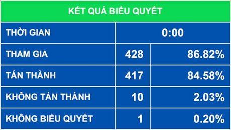 Chieu nay, Quoc hoi chinh thuc thong qua Luat Tin nguong, ton giao - Anh 1