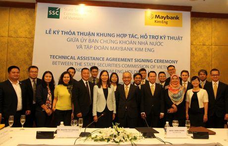 Maybank Kim Eng tiep tuc ho tro thi truong chung khoan Viet Nam - Anh 1