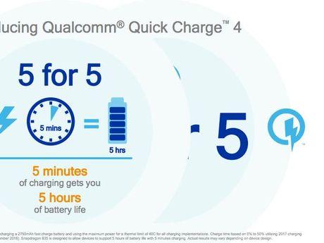 Quick Charge 4 cua Qualcomm giup sac 50% pin chi trong 15 phut - Anh 1