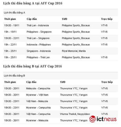 Lich thi dau AFF Cup 2016 tren VTV6 - Anh 1