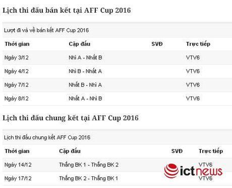 Lich thi dau AFF Cup 2016 tren VTV6 - Anh 2
