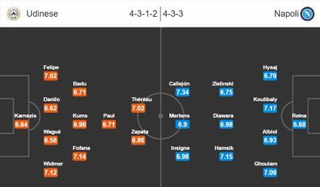 00:00 ngay 20/11, Udinese vs Napoli: Nac thang len thien duong - Anh 4