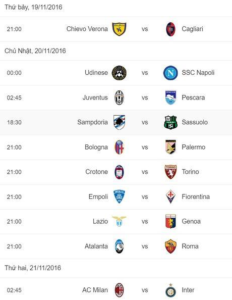 00:00 ngay 20/11, Udinese vs Napoli: Nac thang len thien duong - Anh 5