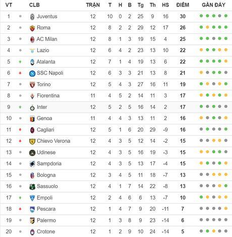 00:00 ngay 20/11, Udinese vs Napoli: Nac thang len thien duong - Anh 6