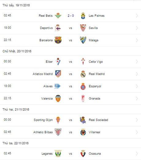 22h15 ngay 19/11, Barcelona vs Malaga: Xac o Nou Camp, hon huong ve Madrid - Anh 6